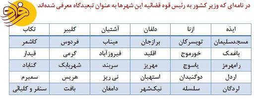 تبعیدگاه بودن ۴ شهر خوزستان و پاسخ مسوؤولان؛بی اطلاعم/تصمیم ملی است